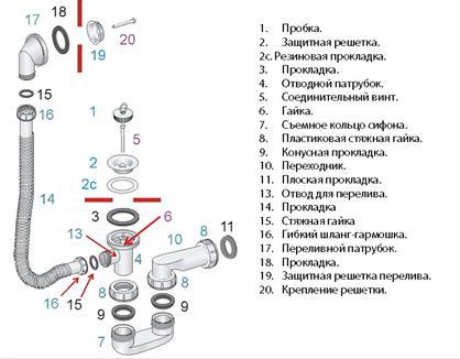 Подробная схема для предварительной сборки