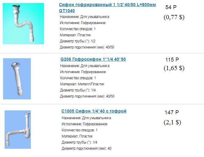 Сифоны от отечественного производителя (Ани Пласт)