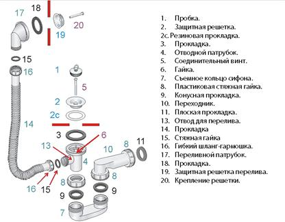 Инструкция для предварительной сборки устройства