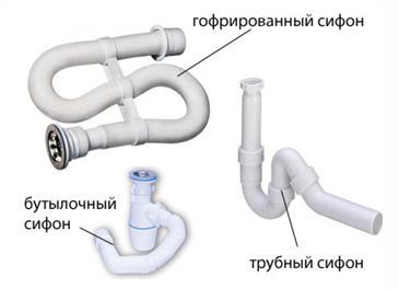 Основные разновидности бытовых сифонов