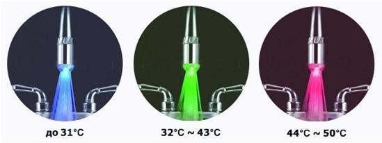 Устройство, оснащенное датчиком температуры и светодиодами