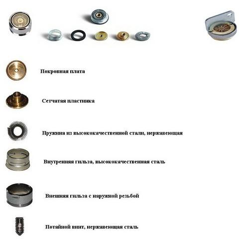 Элементы, входящие в состав аэратора