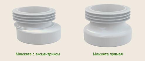 Устройства для соединения унитаза с канализацией