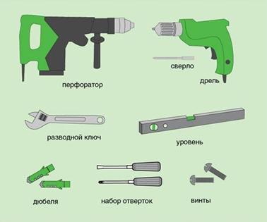 Инструменты, необходимые для монтажа инсталляции