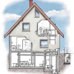 Как составить схему и спроектировать канализацию коттеджа или частного дома: примеры схем и проектов