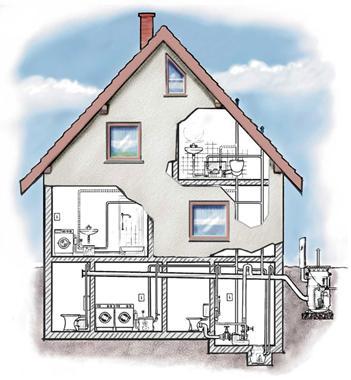 Примерная схема канализационной сети в загородном доме