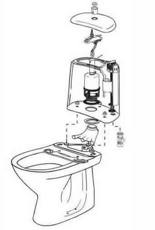 Общая инструкция для разборки напольного унитаза