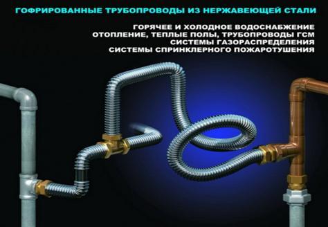 Основные требования, предъявляемые к водяным трубам — надежность, пластичность, непроницаемость и механическая прочность
