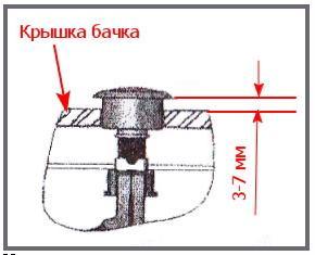Правила подсоединения ручки для слива воды