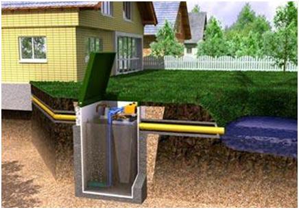 Схема установки с водоотведением в пруд