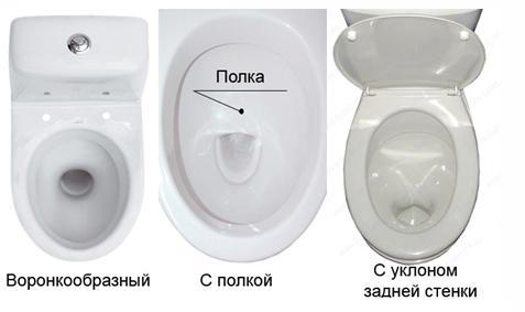 Форма чаши унитаза напрямую определяет качество смыва, а также наличие или отсутствие брызг
