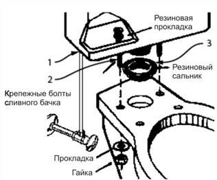 Подробная схема замены крепежных болтов