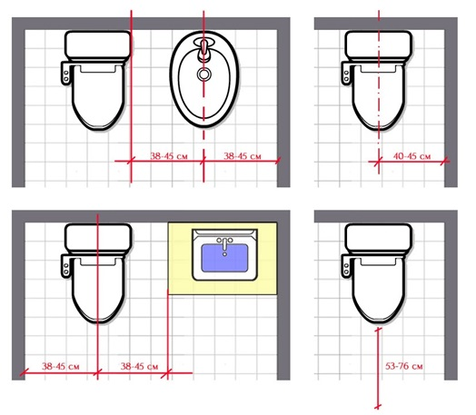 Наиболее удобная схема расположения сантехнического оборудования