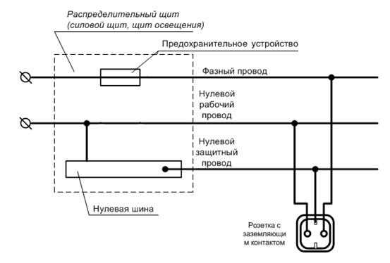 Схема подводки электричества к сантехническому устройству