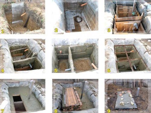 Процесс изготовления шамбо из бетона