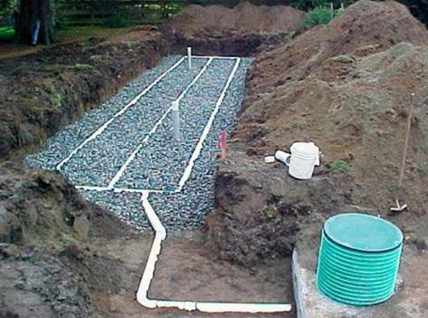 Схема изготовления поля для фильтрации стоков