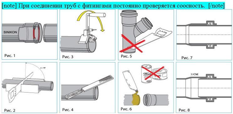 Схемы монтажа металлопластиковых труб