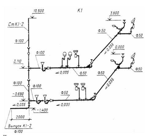 Подробная схема – чертеж внутренней канализации