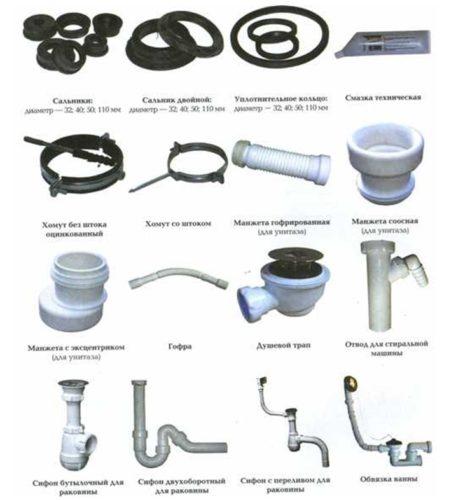 Устройства для соединения сантехники с канализационными трубами