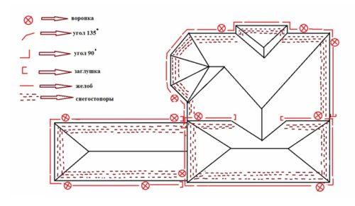 Схема водосточной системы жилого дома