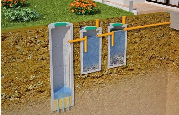 Выгребная яма с переливом: принцип работы, схемы сооружения 69