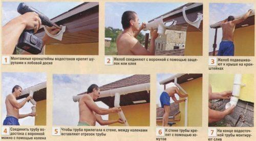 Подробная схема установки водосточной системы