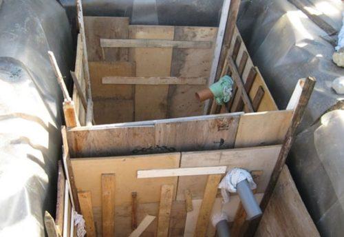Сооружение каркаса для строительства монолитного колодца