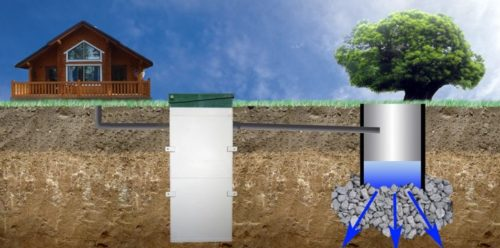 Канализационный колодец для утилизации очищенных стоков
