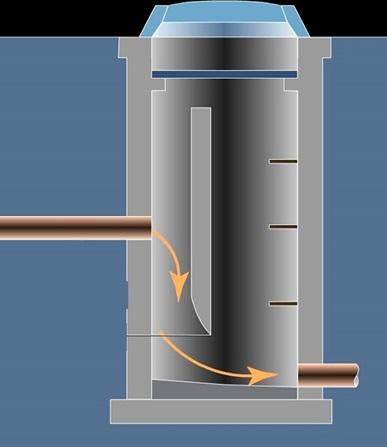 Колодец канализации для обустройства перепада уровня