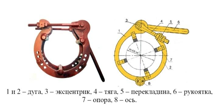 Основные элементы центратора