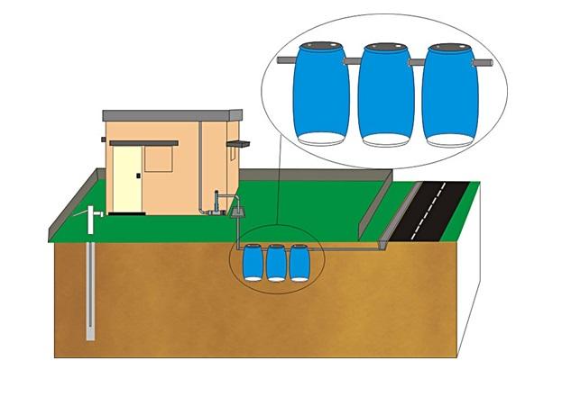 Схема устройства септика с учетом требований