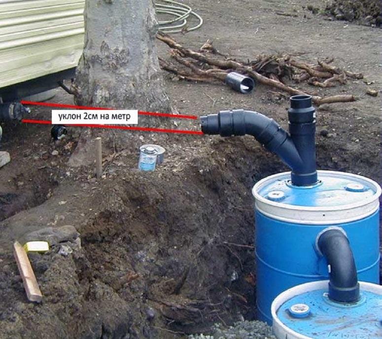 Соединение системы септика с канализационной трубой от дома