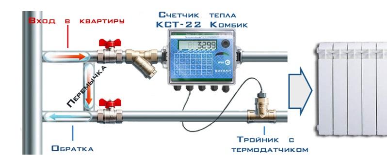 Правильный монтаж прибора учета тепловой энергии