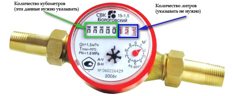 Указание обозначений цифр на счетчике
