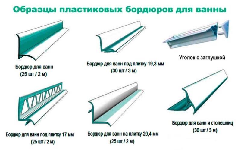 Разновидности пластиковых бортиков для ванны
