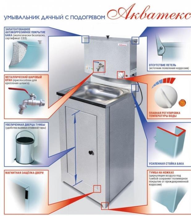 Рукомойник с подогревом от завода ЭлектроМаш