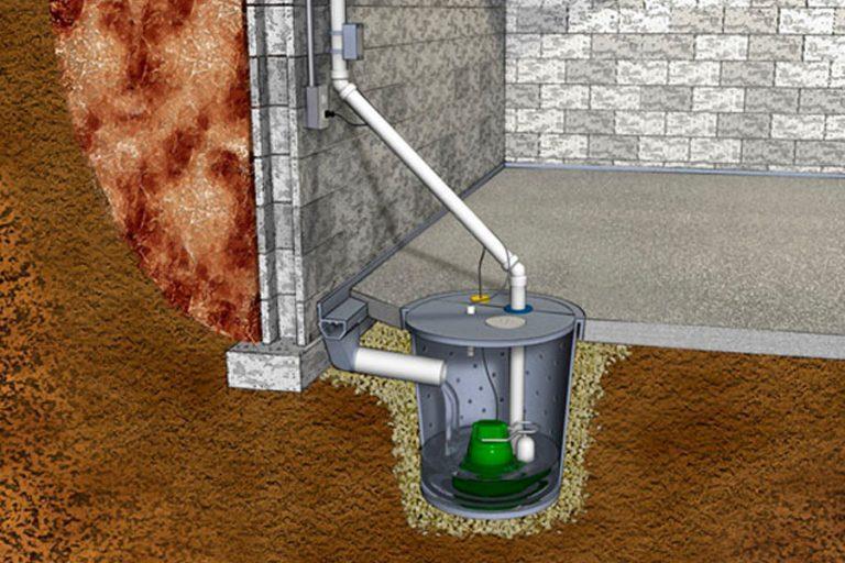 Автономная система откачки грунтовых вод