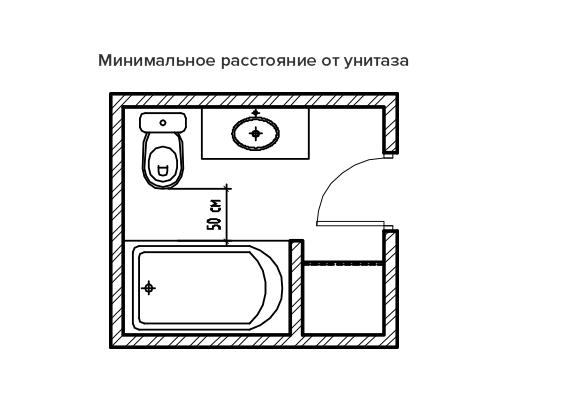 Расстояние до туалета