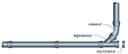 Схема устройства выпуска