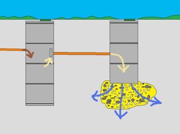 Схема канализационной сети с обустройством приямка