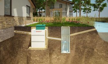 Схема канализационной сети с очистным сооружением