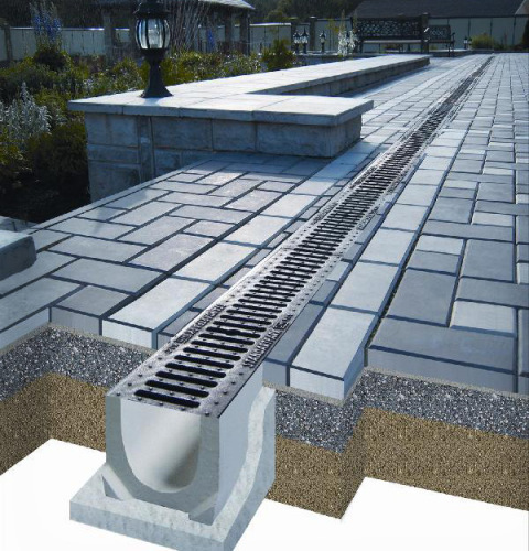 Открытая система водоотведения, состоящая из желобов, покрытых решетками
