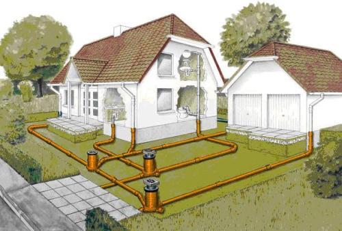Система наружной канализации
