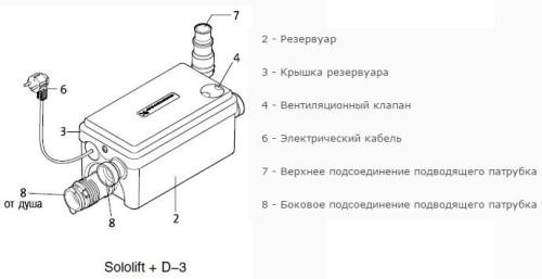 Сололифт D-3