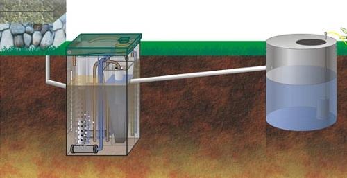 Подсоединение емкости для накопления очищенной воды