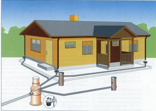 Стандартная система сбора и отведения грунтовых вод