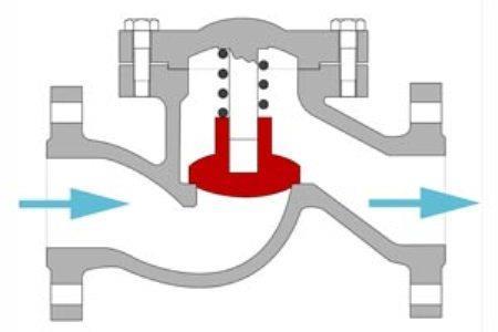 Схема движения стоков в подъемном клпане