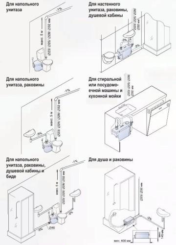 Инструкция к устройству Сололифт – подключение к приборам