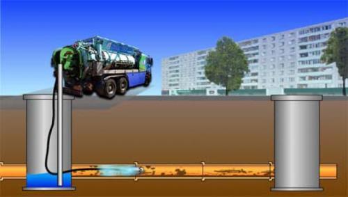 Гидродинамическая очистка дождевой канализации