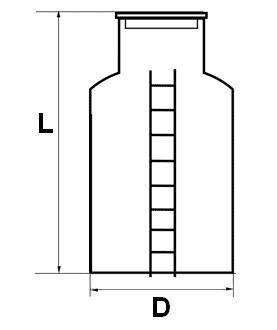 Расчетные параметры колодца: высота и диаметр колец